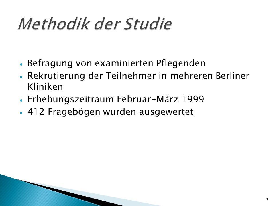  Befragung von examinierten Pflegenden  Rekrutierung der Teilnehmer in mehreren Berliner Kliniken  Erhebungszeitraum Februar-März 1999  412 Frageb