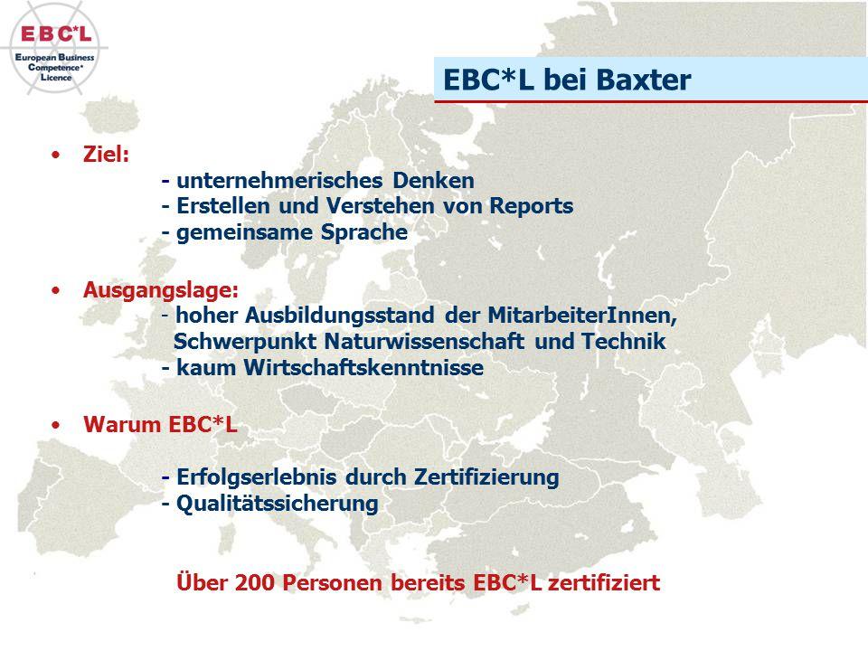 EBC*L bei Baxter Ziel: - unternehmerisches Denken - Erstellen und Verstehen von Reports - gemeinsame Sprache Ausgangslage: - hoher Ausbildungsstand de