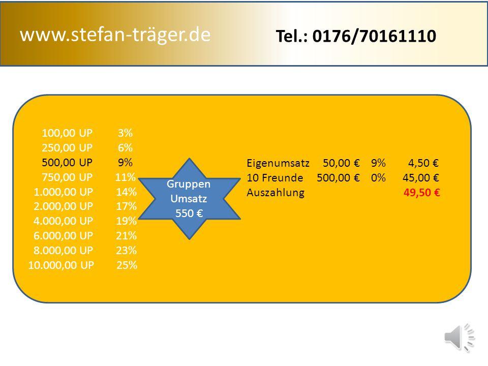 www.stefan-träger.de Sie 50,00€ netto (ca. 70,00€ Brutto) 10 Freunde 500,00€ netto (ca. 700,00€ Brutto) Cosmetics Tel.: 0176/70161110