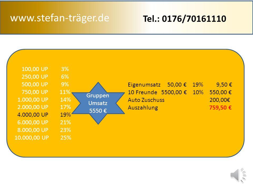 www.stefan-träger.de Sie 50,00€ netto (ca. 70,00€ Brutto) 10 Freunde 5500,00€ netto (ca. 7700,00€ Brutto) 10 Cosmetics Tel.: 0176/70161110