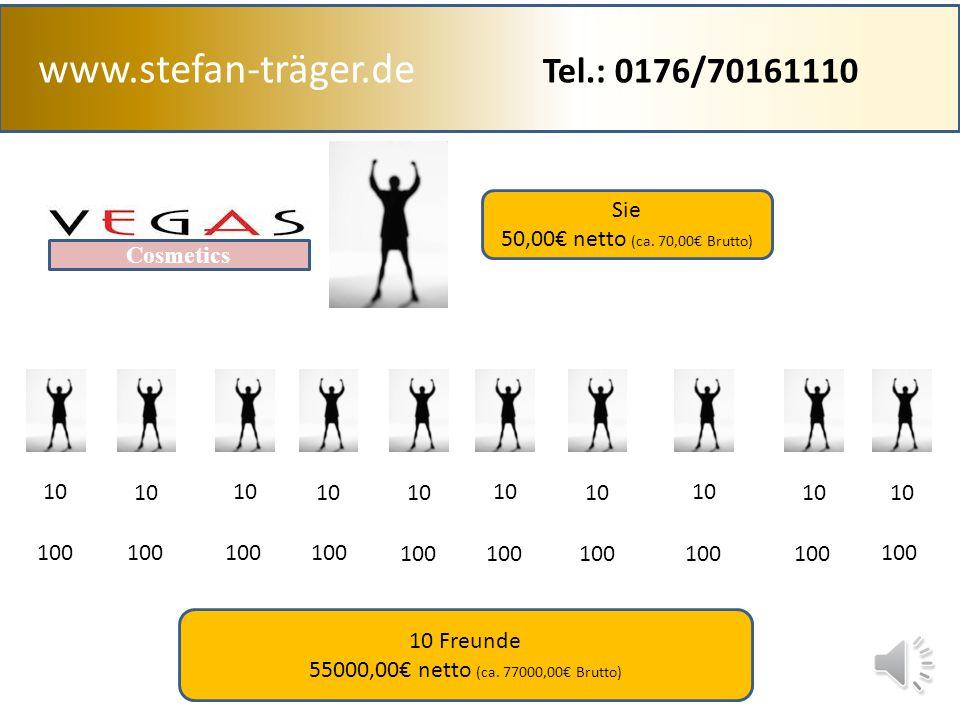 www.stefan-träger.de 100,00 UP 3% 250,00 UP 6% 500,00 UP 9% 750,00 UP 11% 1.000,00 UP 14% 2.000,00 UP 17% 4.000,00 UP 19% 6.000,00 UP 21% 8.000,00 UP 23% 10.000,00 UP 25% Eigenumsatz 50,00 € 19% 9,50 € 10 Freunde 5500,00 € 10% 550,00 € Auto Zuschuss 200,00€ Auszahlung 759,50 € Gruppen Umsatz 5550 € Tel.: 0176/70161110