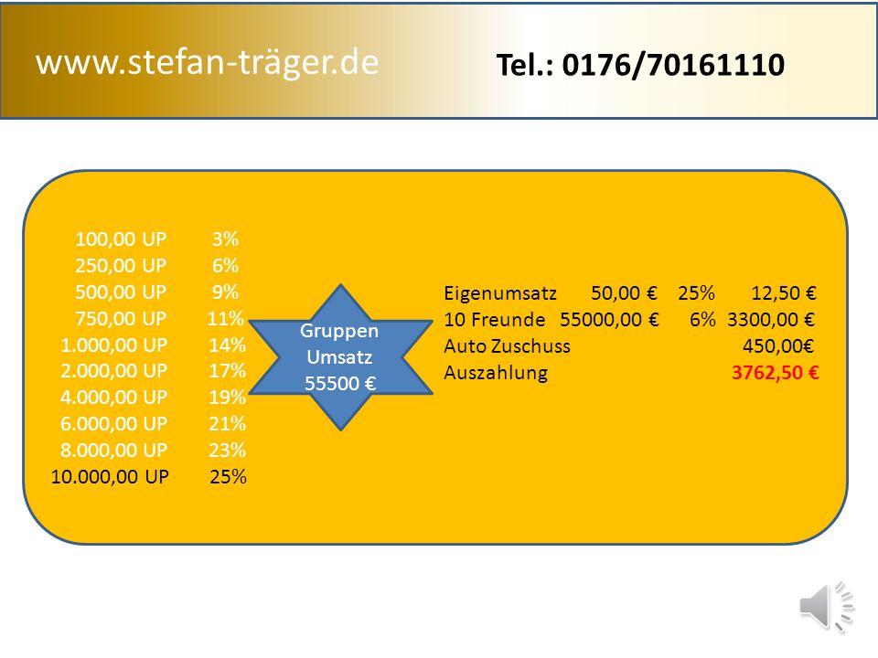 www.stefan-träger.de Sie 50,00€ netto (ca. 70,00€ Brutto) 10 Freunde 55000,00€ netto (ca. 77000,00€ Brutto) 10 100 Cosmetics Tel.: 0176/70161110