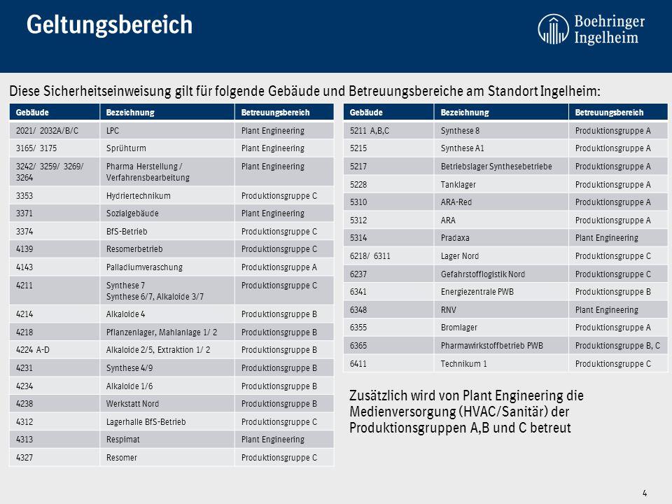 Geltungsbereich Diese Sicherheitseinweisung gilt für folgende Gebäude und Betreuungsbereiche am Standort Ingelheim: 4 GebäudeBezeichnungBetreuungsbere