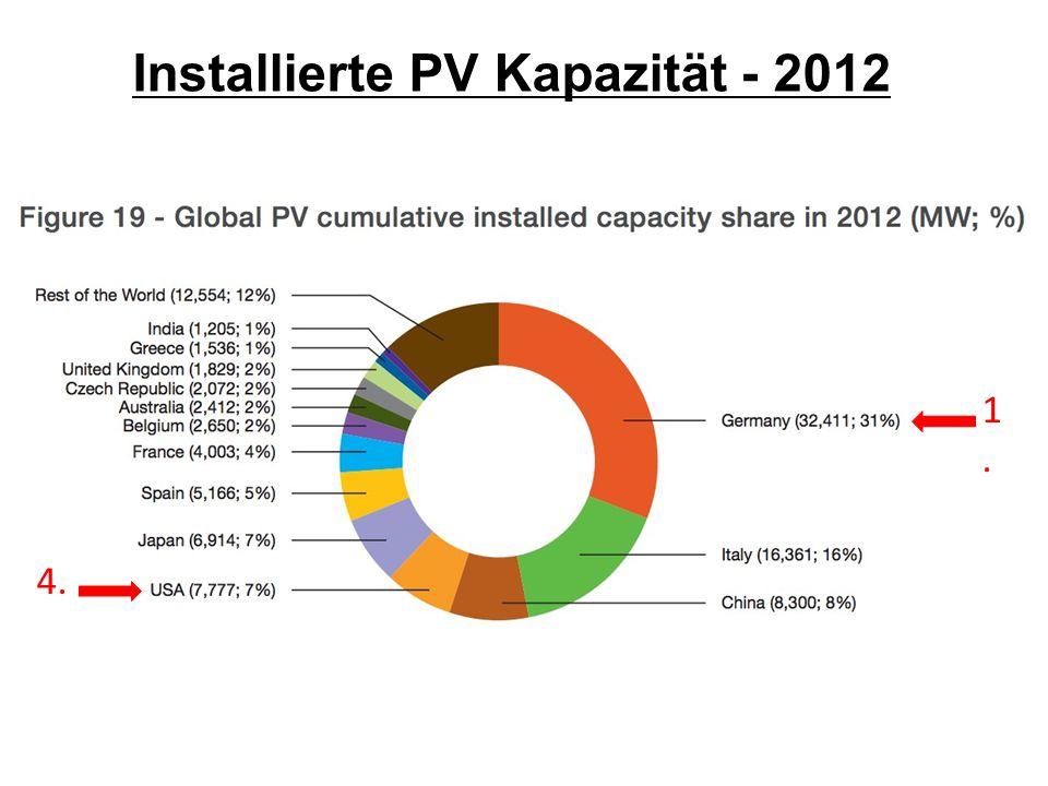 Installierte PV Kapazität - 2012 1.1. 4.