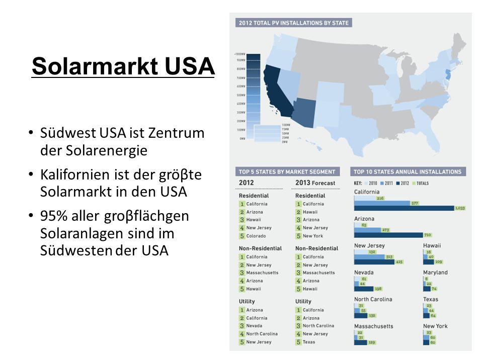 Solarmarkt USA Südwest USA ist Zentrum der Solarenergie Kalifornien ist der gröβte Solarmarkt in den USA 95% aller groβflächgen Solaranlagen sind im S