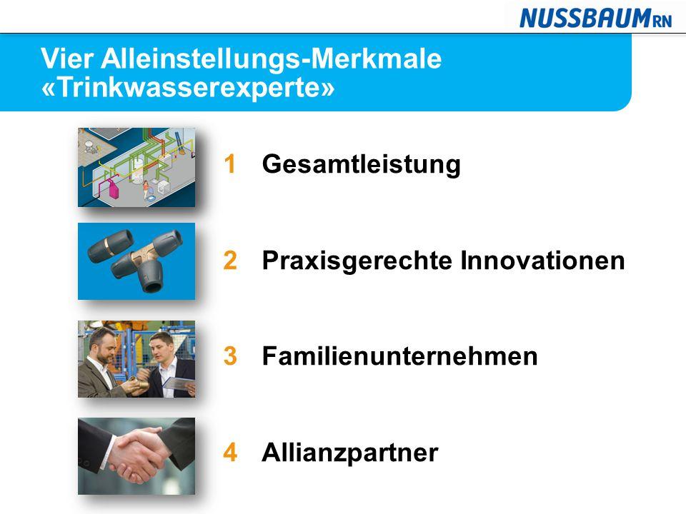 Vier Alleinstellungs-Merkmale «Trinkwasserexperte» 1Gesamtleistung 2Praxisgerechte Innovationen 3Familienunternehmen 4Allianzpartner