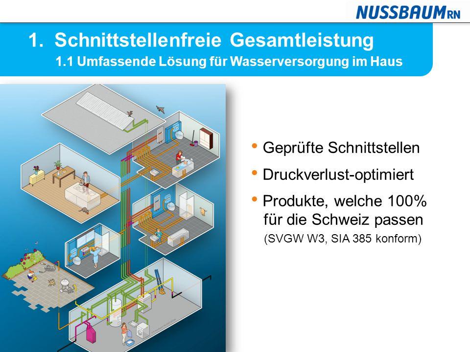 1.Schnittstellenfreie Gesamtleistung 1.1 Umfassende Lösung für Wasserversorgung im Haus Geprüfte Schnittstellen Druckverlust-optimiert Produkte, welch