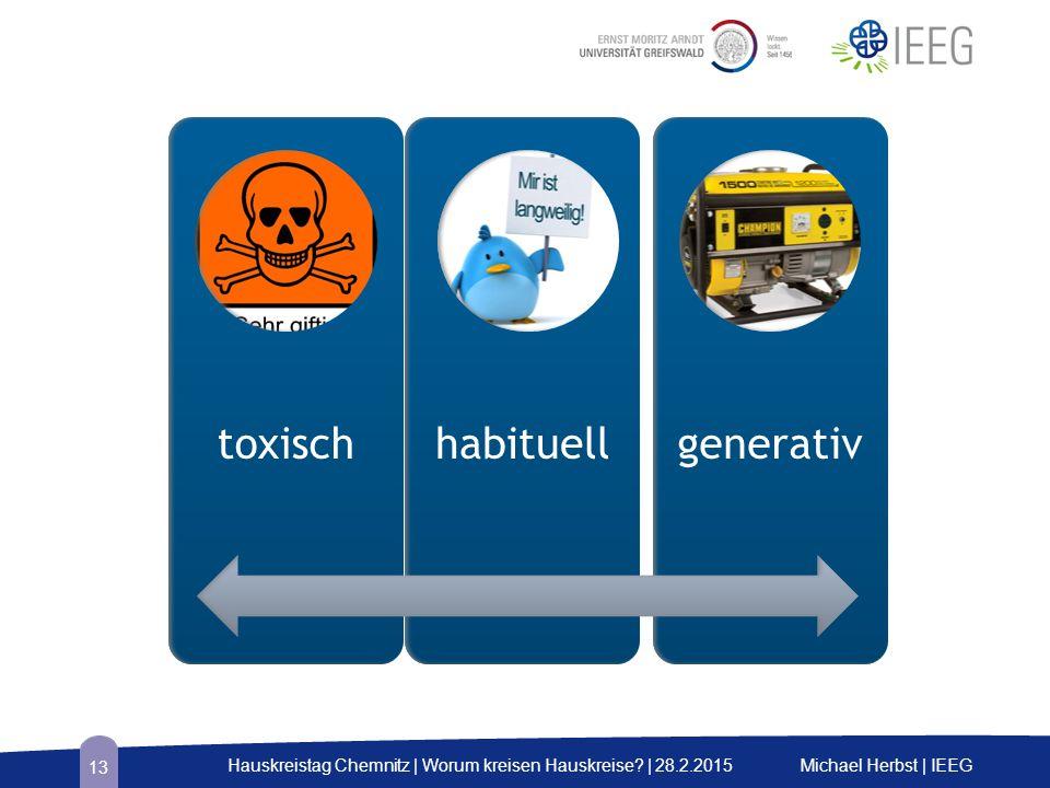 Michael Herbst | IEEGHauskreistag Chemnitz | Worum kreisen Hauskreise? | 28.2.2015 13 toxischhabituellgenerativ
