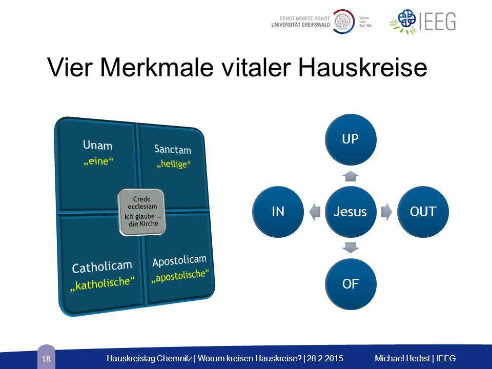 Vier Merkmale vitaler Hauskreise Michael Herbst | IEEGHauskreistag Chemnitz | Worum kreisen Hauskreise? | 28.2.2015 18 JesusUPOUTOFIN