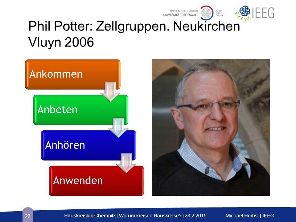 Phil Potter: Zellgruppen. Neukirchen Vluyn 2006 AnkommenAnbetenAnhörenAnwenden Michael Herbst | IEEGHauskreistag Chemnitz | Worum kreisen Hauskreise?