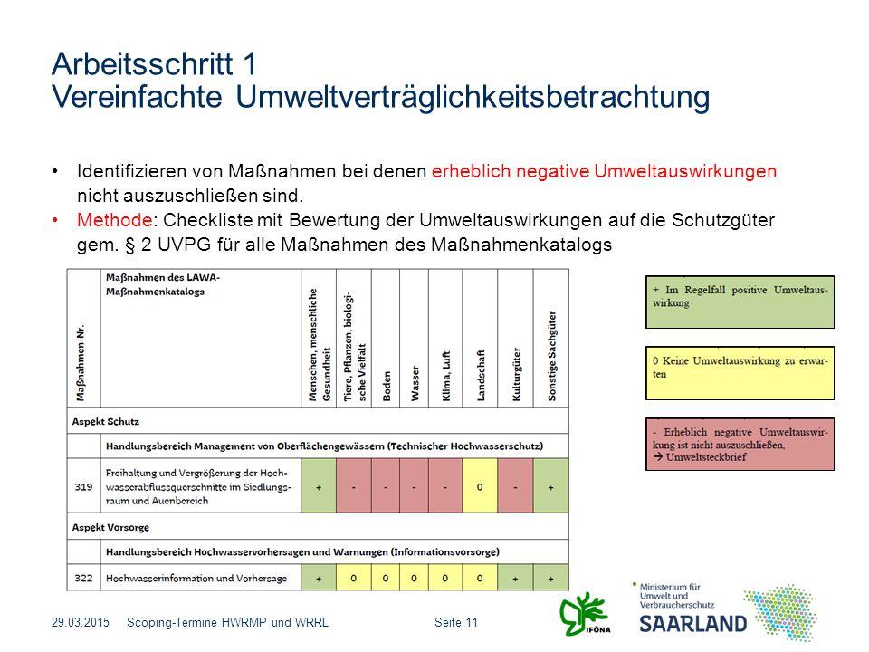 Seite 11Scoping-Termine HWRMP und WRRL Arbeitsschritt 1 Vereinfachte Umweltverträglichkeitsbetrachtung 29.03.2015 Identifizieren von Maßnahmen bei den