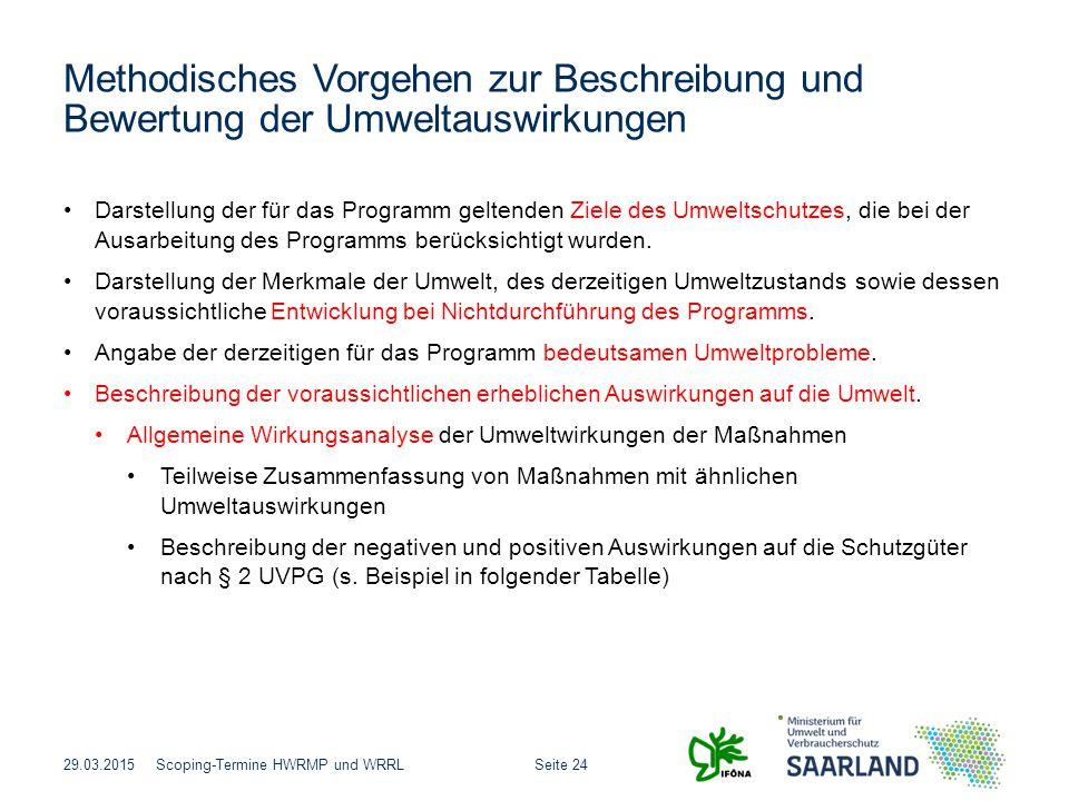 Seite 24Scoping-Termine HWRMP und WRRL Methodisches Vorgehen zur Beschreibung und Bewertung der Umweltauswirkungen Darstellung der für das Programm ge