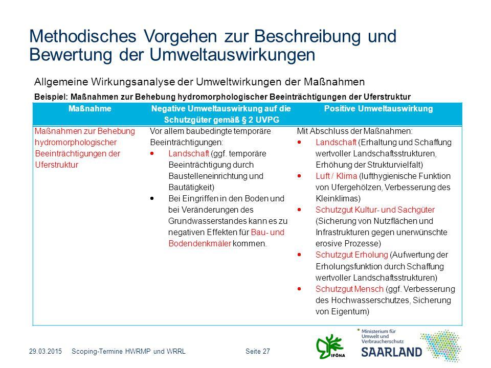 Seite 27Scoping-Termine HWRMP und WRRL Methodisches Vorgehen zur Beschreibung und Bewertung der Umweltauswirkungen 29.03.2015 Allgemeine Wirkungsanaly
