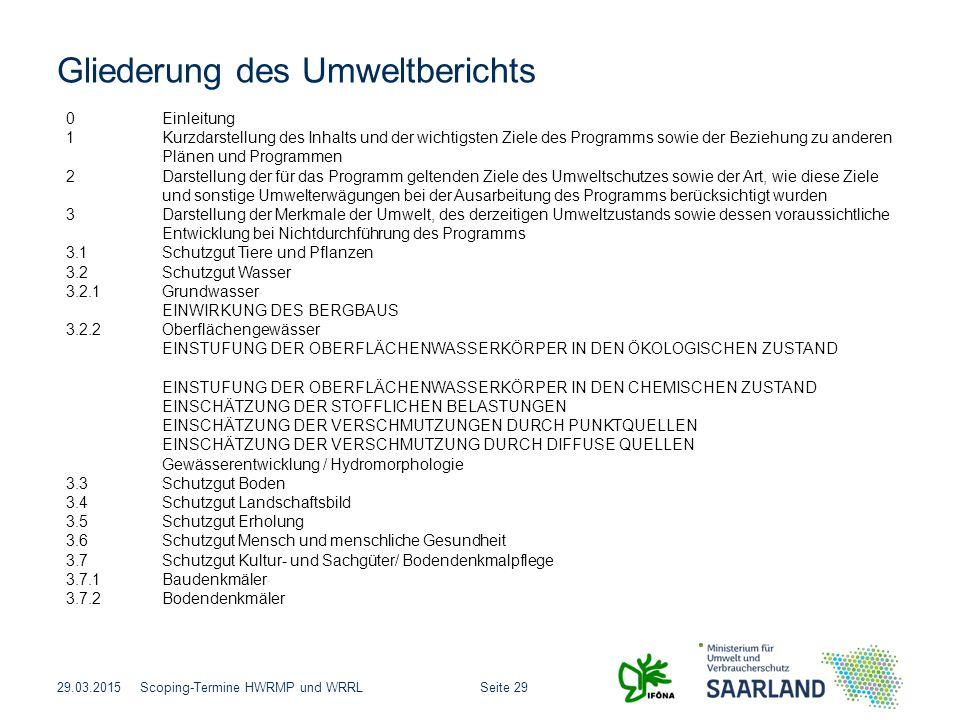 Seite 29Scoping-Termine HWRMP und WRRL Gliederung des Umweltberichts 0Einleitung 1Kurzdarstellung des Inhalts und der wichtigsten Ziele des Programms