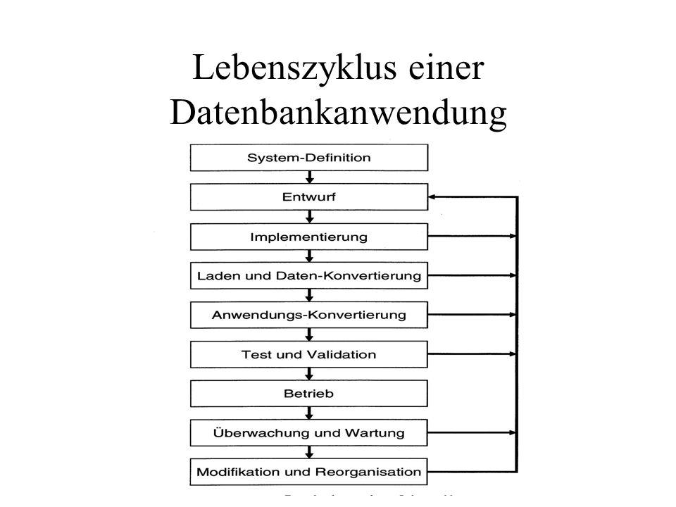 Lebenszyklus einer Datenbankanwendung