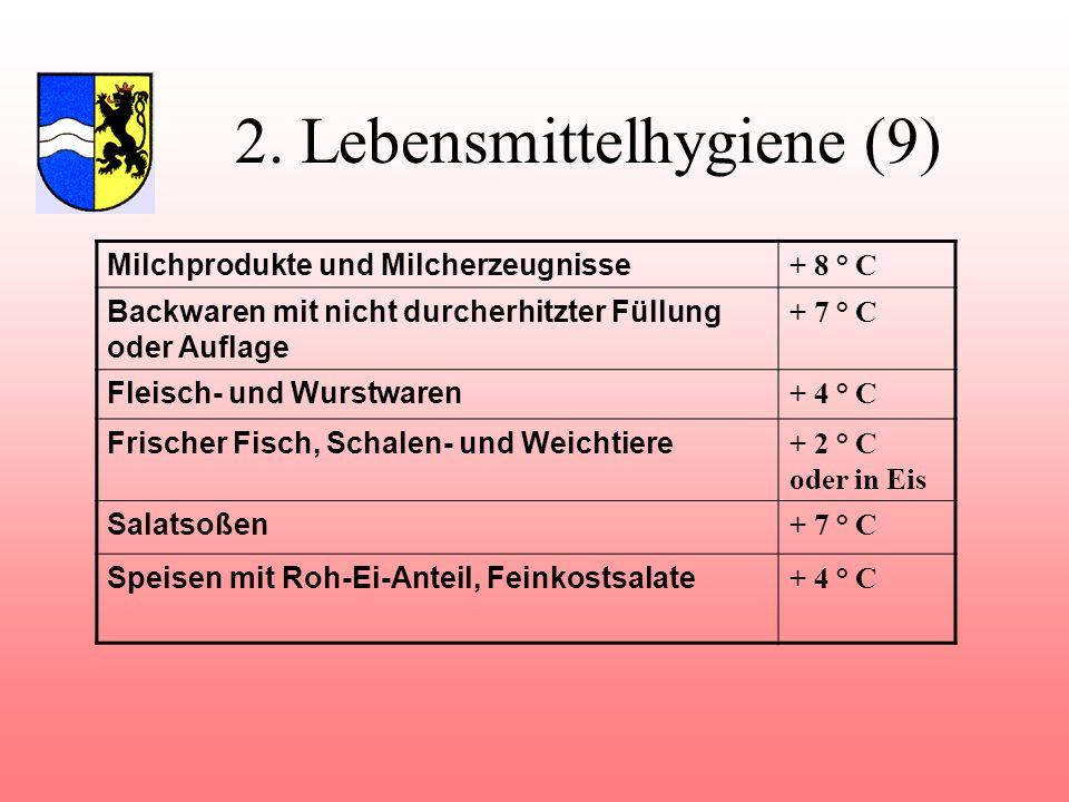 2. Lebensmittelhygiene (9) Milchprodukte und Milcherzeugnisse + 8 ° C Backwaren mit nicht durcherhitzter Füllung oder Auflage + 7 ° C Fleisch- und Wur