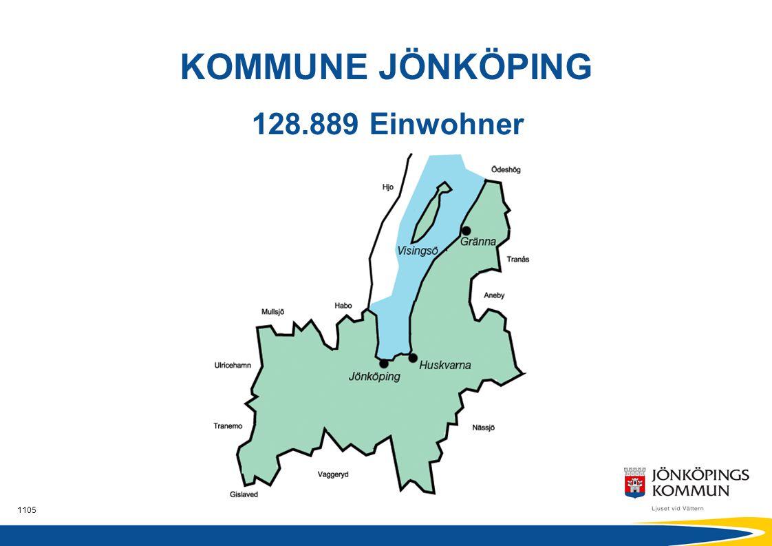 1105 128.889 Einwohner KOMMUNE JÖNKÖPING