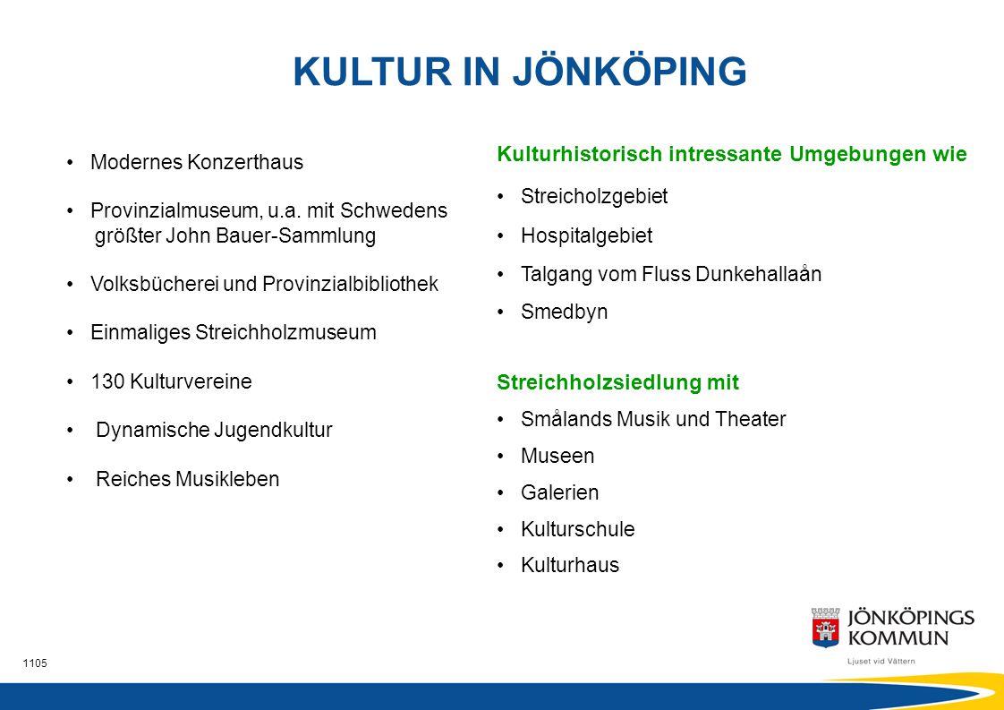 1105 Modernes Konzerthaus Provinzialmuseum, u.a. mit Schwedens größter John Bauer-Sammlung Volksbücherei und Provinzialbibliothek Einmaliges Streichho