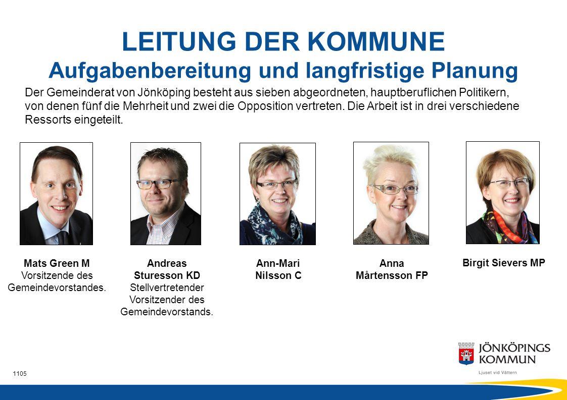 1105 LEITUNG DER KOMMUNE Aufgabenbereitung und langfristige Planung Ilan De Basso (S) Der Gemeinderat von Jönköping besteht aus sieben abgeordneten, hauptberuflichen Politikern, von denen fünf die Mehrheit und zwei die Opposition vertreten.