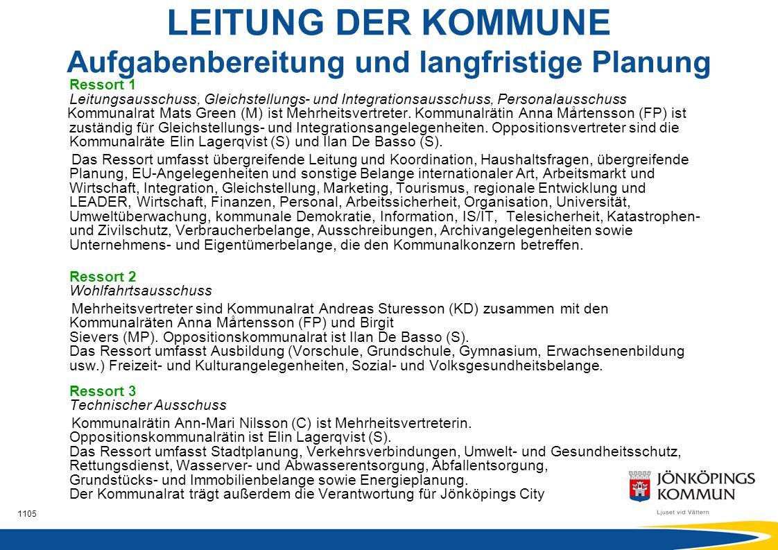 1105 KOMMUNALE AUFGABEN Freiwillig Kultur Freizeit Straßenreinigung Parkanlagen Immobilienfragen Energie u.a.