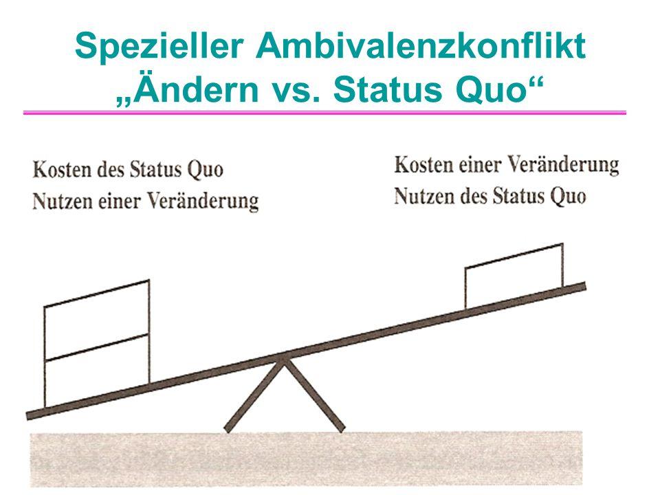 """Spezieller Ambivalenzkonflikt """"Ändern vs. Status Quo"""""""