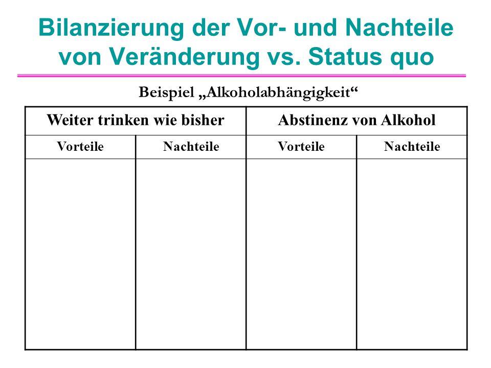 Bilanzierung der Vor- und Nachteile von Veränderung vs. Status quo Weiter trinken wie bisherAbstinenz von Alkohol VorteileNachteileVorteileNachteile B