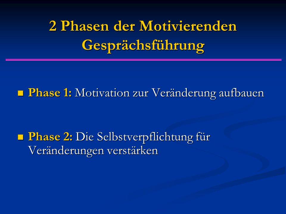 2 Phasen der Motivierenden Gesprächsführung Phase 1: Motivation zur Veränderung aufbauen Phase 1: Motivation zur Veränderung aufbauen Phase 2: Die Sel