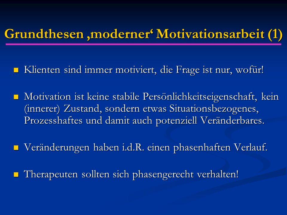 Grundthesen 'moderner' Motivationsarbeit (1) Klienten sind immer motiviert, die Frage ist nur, wofür! Klienten sind immer motiviert, die Frage ist nur