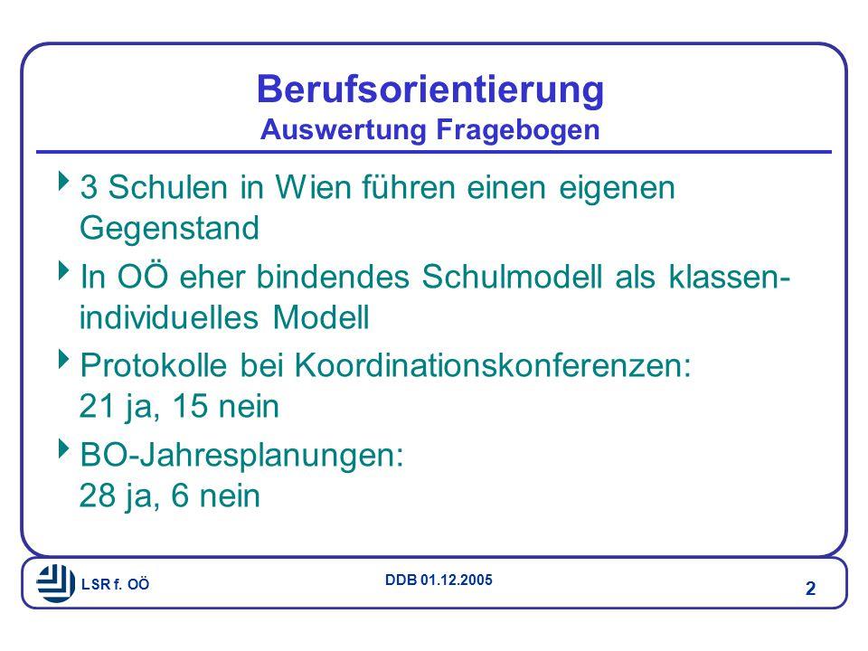 LSR f.OÖ DDB 01.12.2005 13 Tagesbetreuung BGBl. II, Nr.