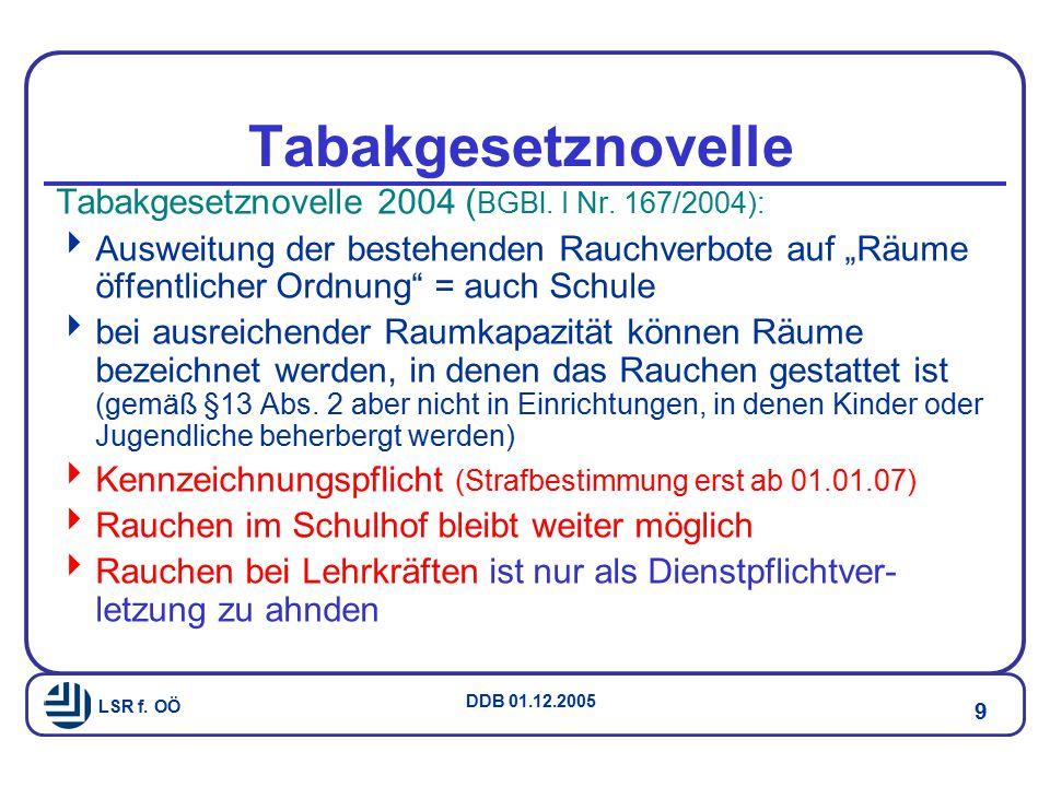LSR f.OÖ DDB 01.12.2005 9 Tabakgesetznovelle Tabakgesetznovelle 2004 ( BGBl.