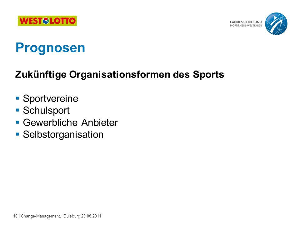 10 | Change-Management, Duisburg 23.08.2011 Prognosen Zukünftige Organisationsformen des Sports  Sportvereine  Schulsport  Gewerbliche Anbieter  S