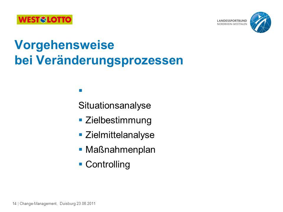 14 | Change-Management, Duisburg 23.08.2011 Vorgehensweise bei Veränderungsprozessen  Situationsanalyse  Zielbestimmung  Zielmittelanalyse  Maßnah
