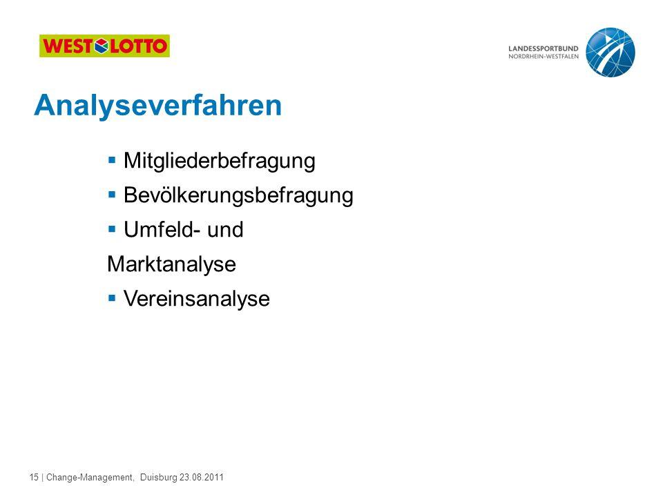 15 | Change-Management, Duisburg 23.08.2011 Analyseverfahren  Mitgliederbefragung  Bevölkerungsbefragung  Umfeld- und Marktanalyse  Vereinsanalyse