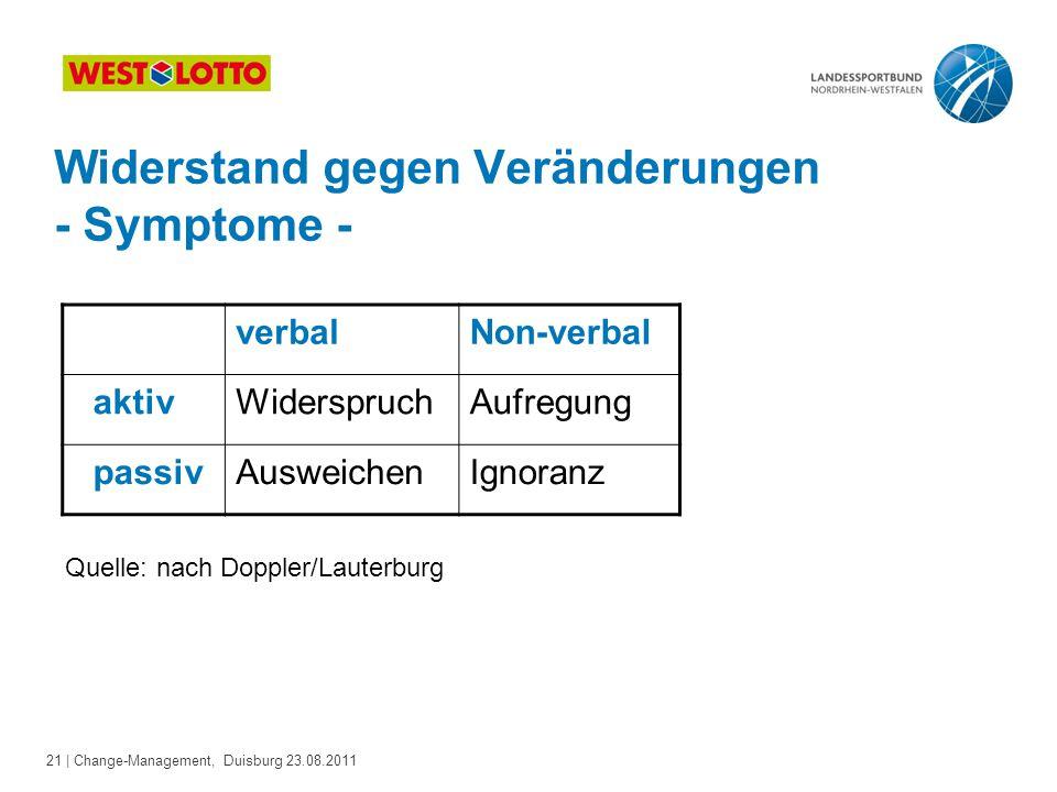 21 | Change-Management, Duisburg 23.08.2011 Widerstand gegen Veränderungen - Symptome - verbalNon-verbal aktivWiderspruchAufregung passivAusweichenIgn
