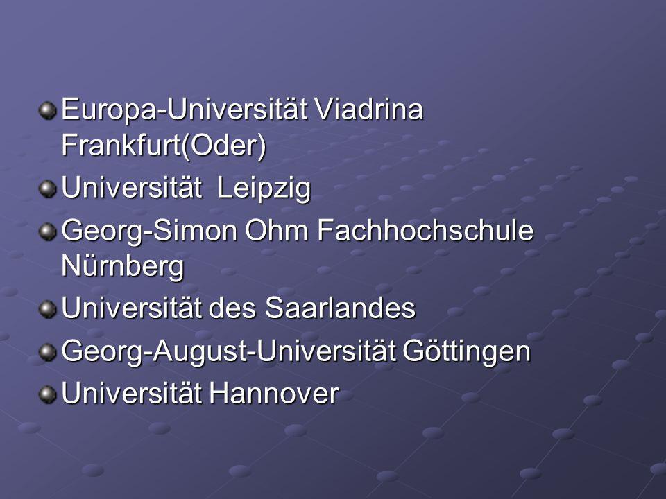 Institutionen im Ausland, mit denen die Gruppe in direktem Kontakt steht: