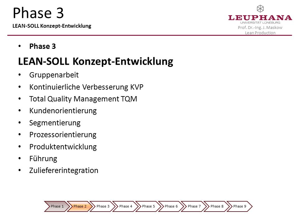 Prof. Dr.-Ing. J. Maskow Lean Production Phase 3 LEAN-SOLL Konzept-Entwicklung Phase 3 LEAN-SOLL Konzept-Entwicklung Gruppenarbeit Kontinuierliche Ver