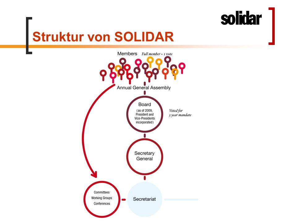 Struktur von SOLIDAR