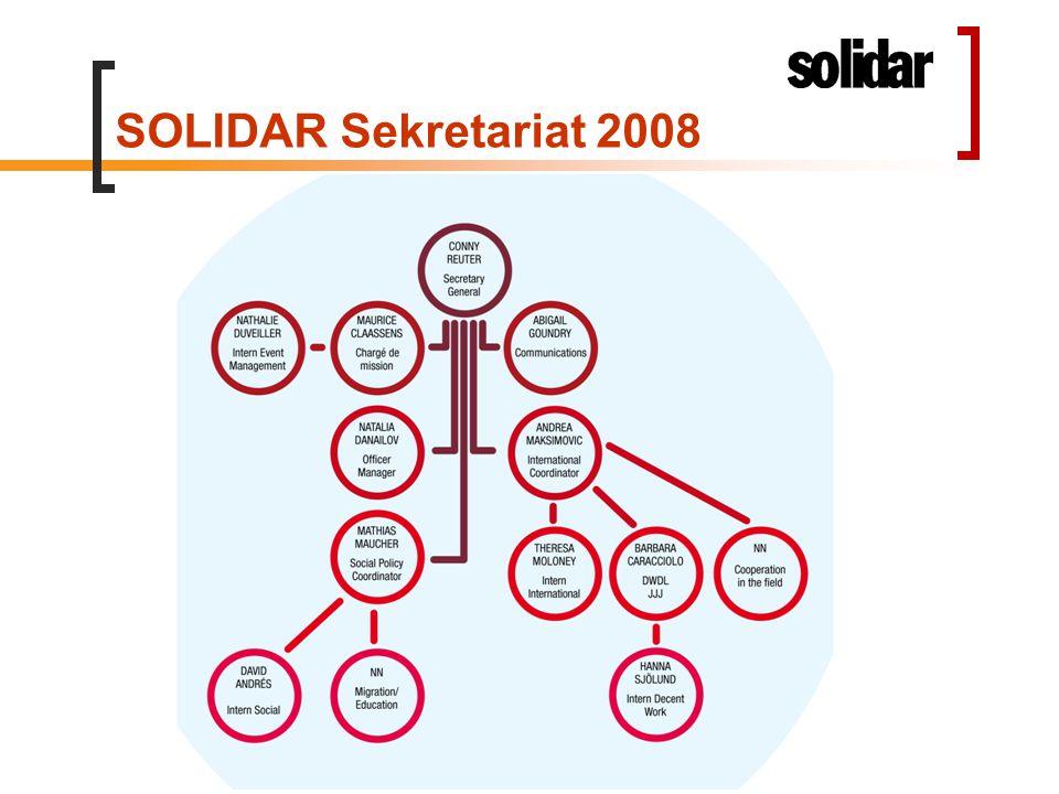 SOLIDAR Sekretariat 2008