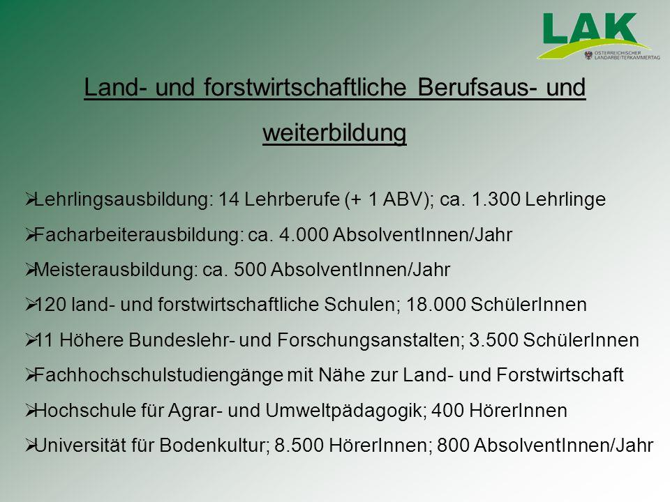 Land- und forstwirtschaftliche Berufsaus- und weiterbildung  Lehrlingsausbildung: 14 Lehrberufe (+ 1 ABV); ca.