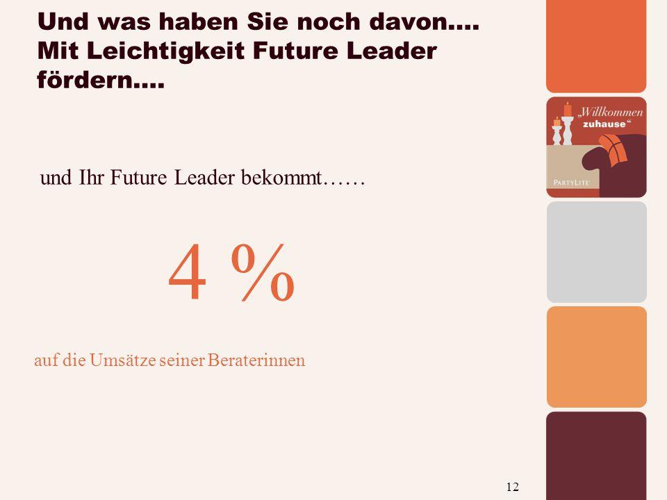 13 Und was haben Sie noch davon….die halbe Miete…… eine Beraterin auf dem Weg zum Leader….