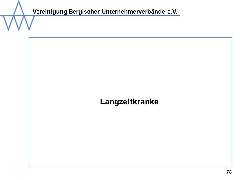 Vereinigung Bergischer Unternehmerverbände e.V. 78 Langzeitkranke