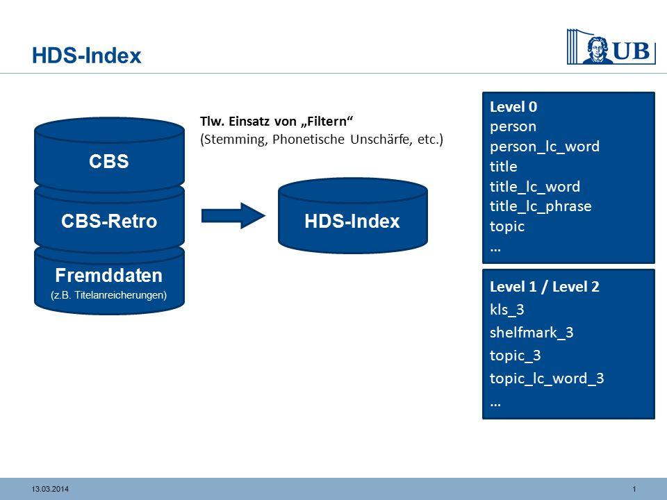 1213.03.2014 Berechnung des Relevanz-Wertes I  Pro Suchbegriff wird für jedes Indexfeld ein Relevanz-Grundwert ermittelt, der sich an Hand der folgenden Kriterien berechnet:  Je seltener ein Suchwort im Index vorhanden ist, desto höher ist sein Beitrag zum Ranking.
