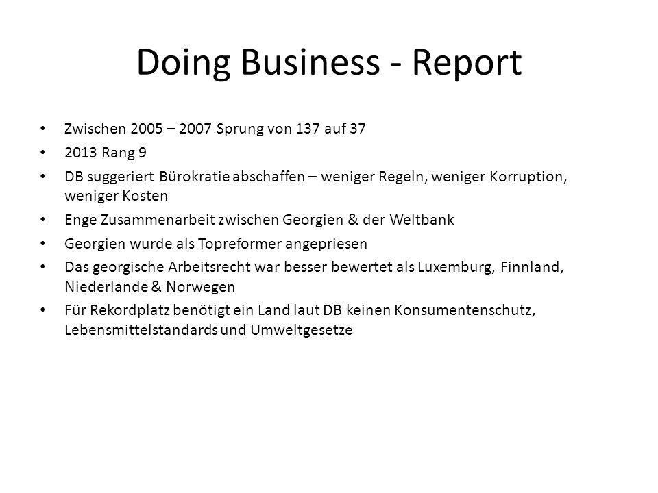 Doing Business - Report Zwischen 2005 – 2007 Sprung von 137 auf 37 2013 Rang 9 DB suggeriert Bürokratie abschaffen – weniger Regeln, weniger Korruptio