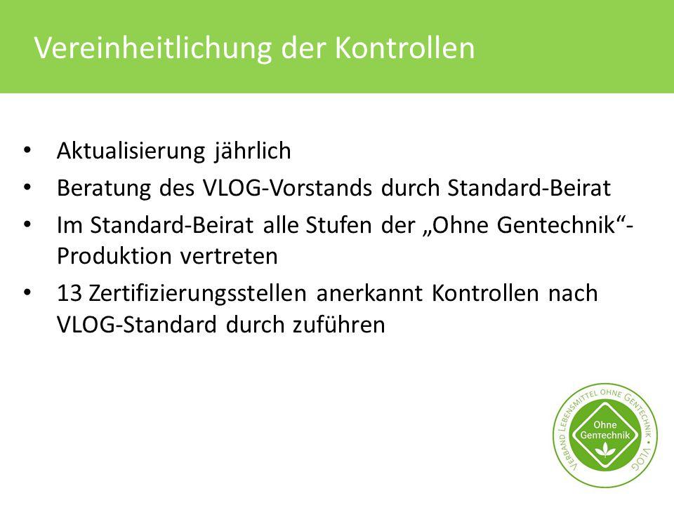 """Vereinheitlichung der Kontrollen Aktualisierung jährlich Beratung des VLOG-Vorstands durch Standard-Beirat Im Standard-Beirat alle Stufen der """"Ohne Ge"""