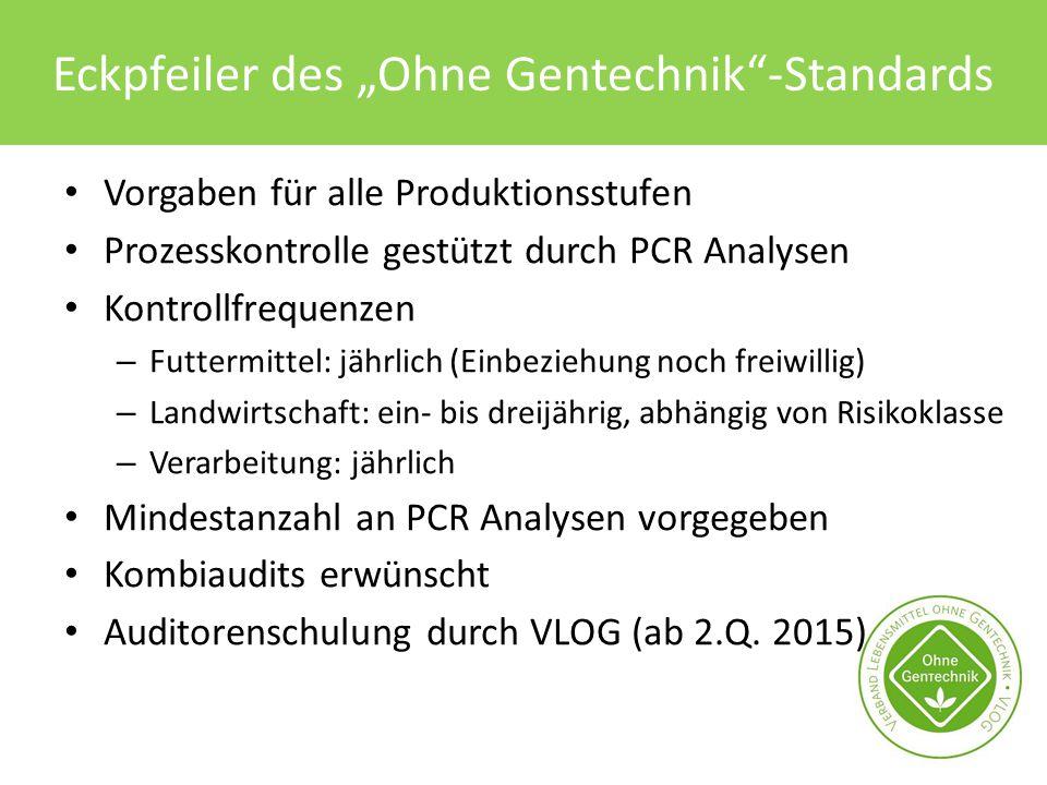 """Eckpfeiler des """"Ohne Gentechnik""""-Standards Vorgaben für alle Produktionsstufen Prozesskontrolle gestützt durch PCR Analysen Kontrollfrequenzen – Futte"""