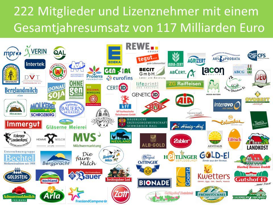 222 Mitglieder und Lizenznehmer mit einem Gesamtjahresumsatz von 117 Milliarden Euro