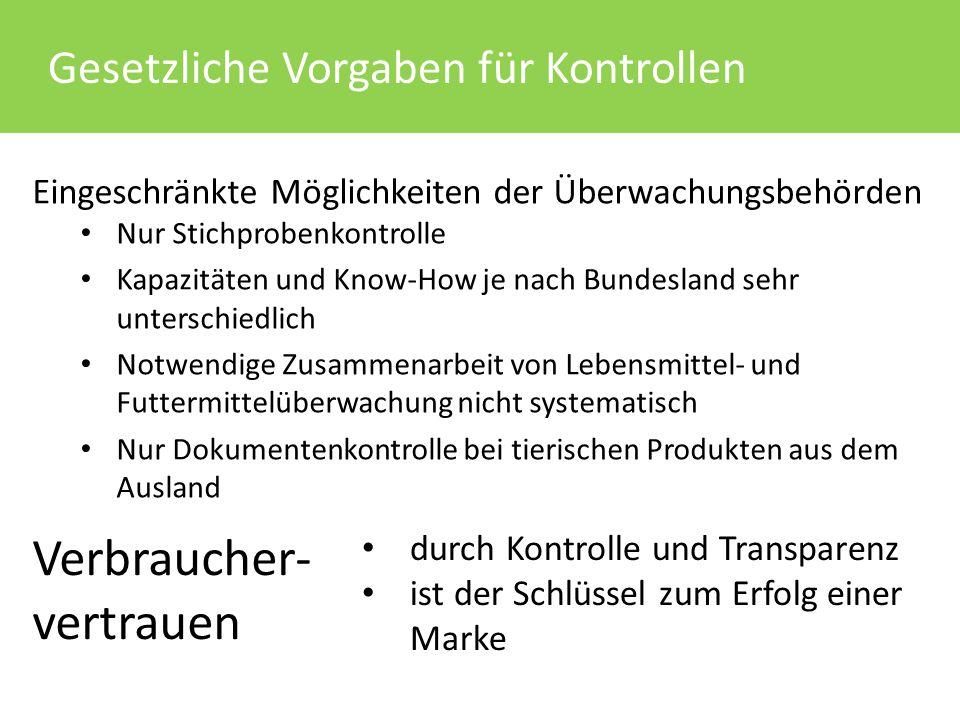 Eigenkontrollsysteme und externe Dienstleistungen Vor 2013 Viele Markenhersteller erarbeiten aufwändige Eigenkontrollsysteme Absicherung durch externe Kontrollen Keine Vergleichbarkeit der Maßnahmen, keine Transparenz für Verbraucher Landwirte und Futtermittelindustrie werden mit unterschiedlichsten Vorgaben konfrontiert