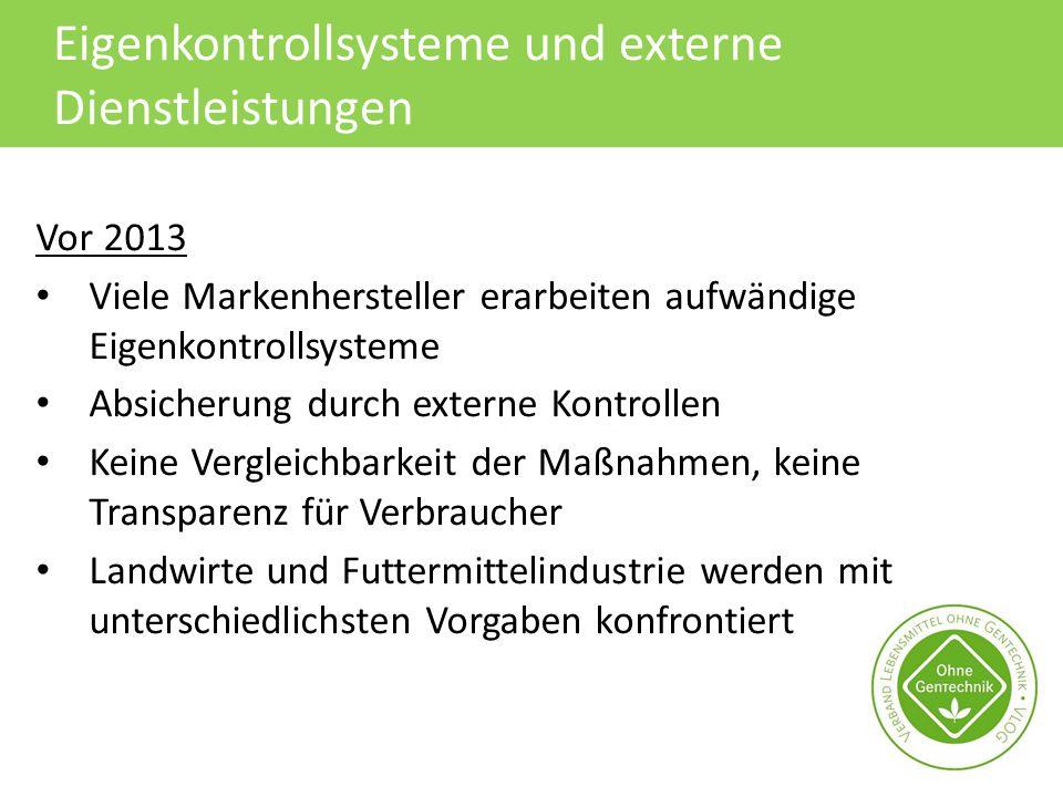 Eigenkontrollsysteme und externe Dienstleistungen Vor 2013 Viele Markenhersteller erarbeiten aufwändige Eigenkontrollsysteme Absicherung durch externe