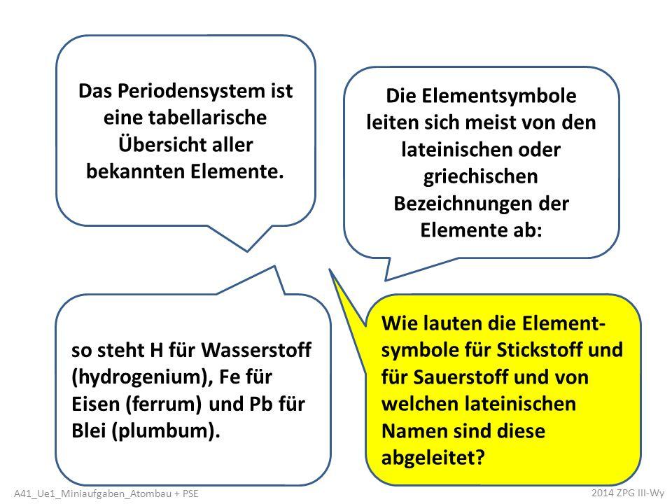 Die Elementsymbole leiten sich meist von den lateinischen oder griechischen Bezeichnungen der Elemente ab: Das Periodensystem ist eine tabellarische Ü