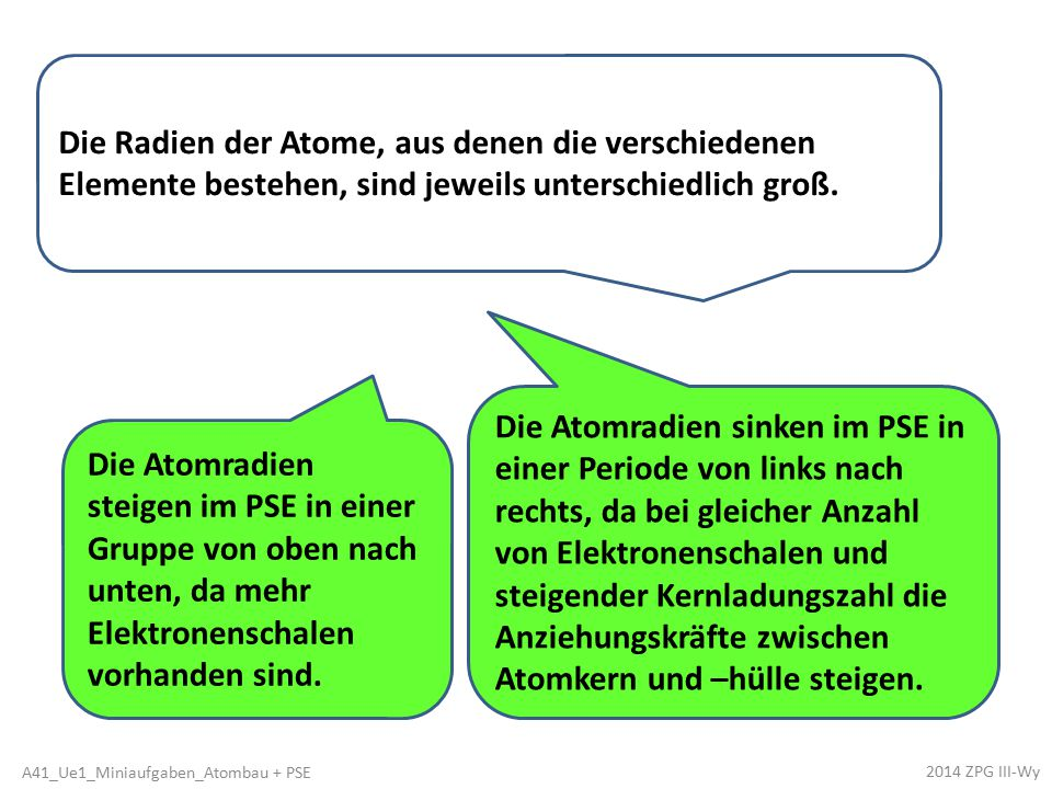 Die Atomradien steigen im PSE in einer Gruppe von oben nach unten, da mehr Elektronenschalen vorhanden sind. Die Atomradien sinken im PSE in einer Per